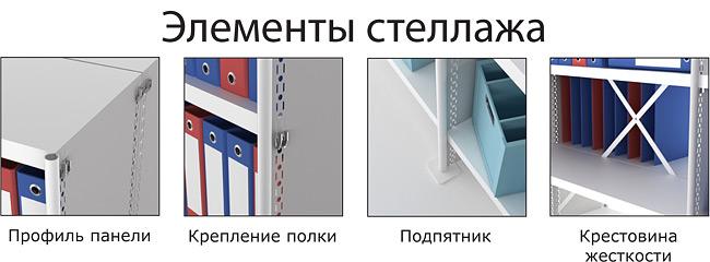 arhiv_elem2