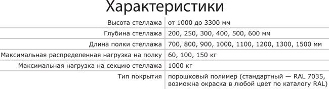 arhiv_harakter