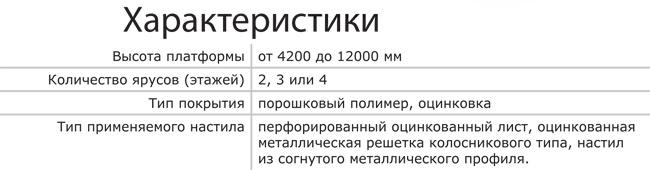 mezo_harakter2